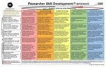 Researcher Skill Development Framework (US English Edition)