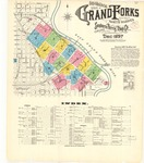 Grand Forks, 1897